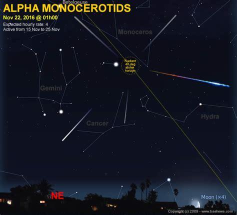 alpha monocerotids meteor shower