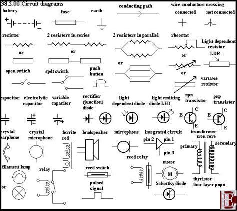basic electronic symbols engineering engine