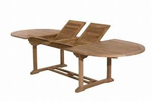 Table De Jardin Ovale : table de jardin en teck ovale double extension sumbara ~ Teatrodelosmanantiales.com Idées de Décoration