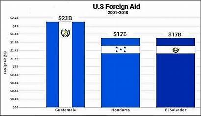 Mitch Mcconnell Dragged Trump Immigration Foreign Aid