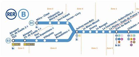 Carte Metro Rer B by Plan Rer B