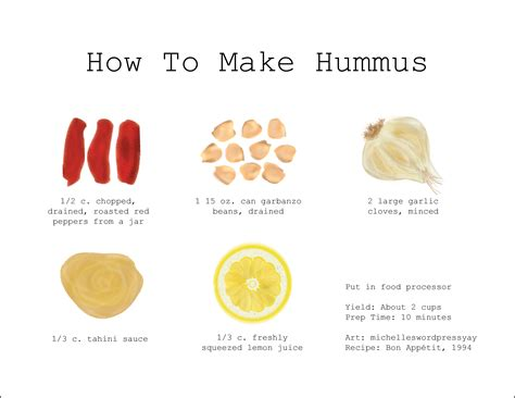 How To Make Hummus Michelleswordpressyay