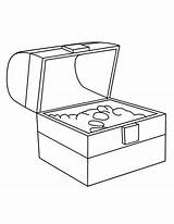 Treasure Chest Drawing Simple Coloring Draw Chests Open Pirate Easy Drawings Paintingvalley Pm sketch template
