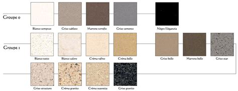 quartz plan de travail cuisine quartz plan de travail prix sofag