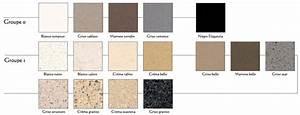 Plan De Travail Céramique : comment nettoyer plan de travail en quartz la r ponse ~ Dailycaller-alerts.com Idées de Décoration