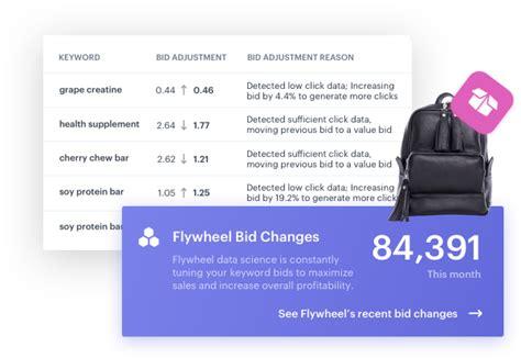 keyword bid start increasing your sales profitability on