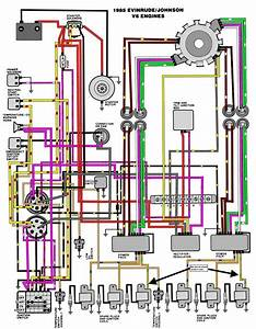 Diagram  1989 70 Hp Evinrude Wiring Diagram Full Version
