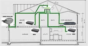 Wiring Directv Genie Hookup Diagram