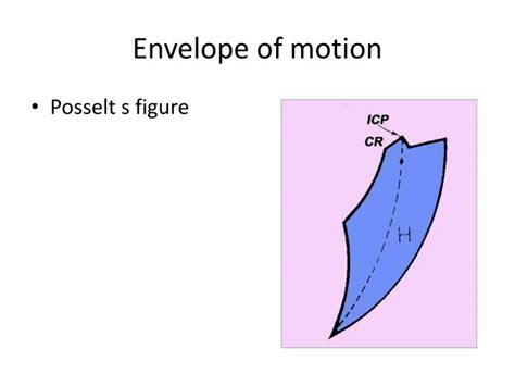 s envelope of movement ppt mandibular movements powerpoint presentation id