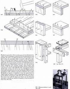 Holz Für Möbelbau : der m belbau medienservice holzhandwerk ~ Michelbontemps.com Haus und Dekorationen