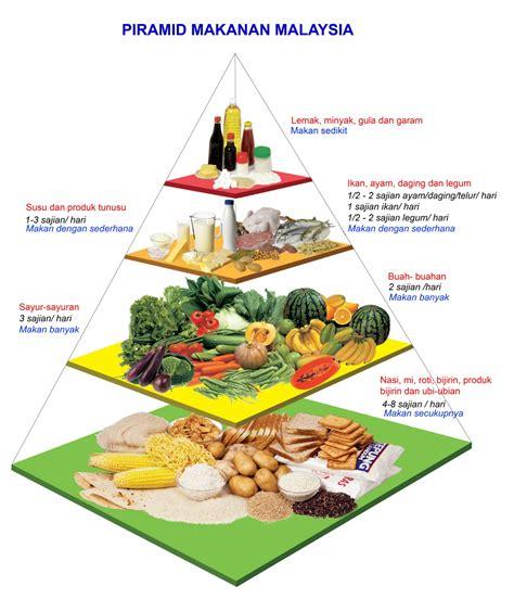 Wanita Hamil 3d Related Keywords Suggestions For Makanan Seimbang