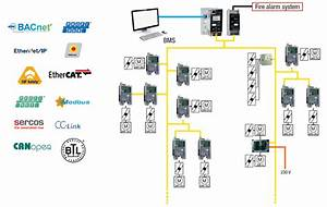 Control Relay Wiring Diagram For Fire Dampers