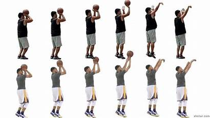 Shooting Training Form Curry Stephen Test Basketball