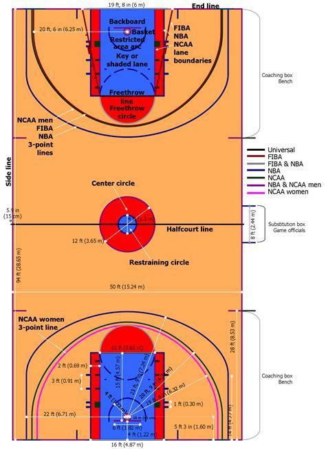 basketball court dimensions postema performance