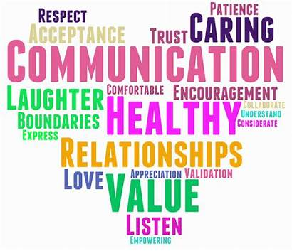 Relationship Relationships Healthy Positive Communication Tips Unhealthy