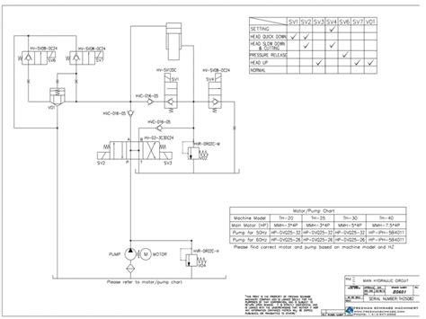 Hydraulic Press Wiring Diagram Forums