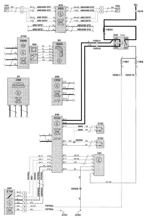 2005 volvo s60 relay diagram imageresizertool