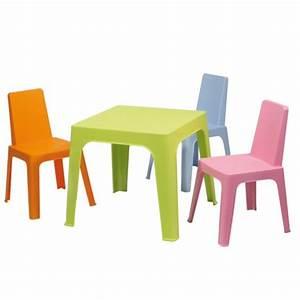 Table Enfant Exterieur : table enfant exterieur ~ Melissatoandfro.com Idées de Décoration