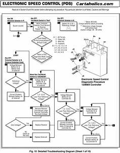 Diagram  Ezgo Pds 36v Battery Wiring Diagram Full Version Hd Quality Wiring Diagram