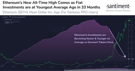 Ethereum Price Is At An All-Time High. Move Over, Bitcoin ...