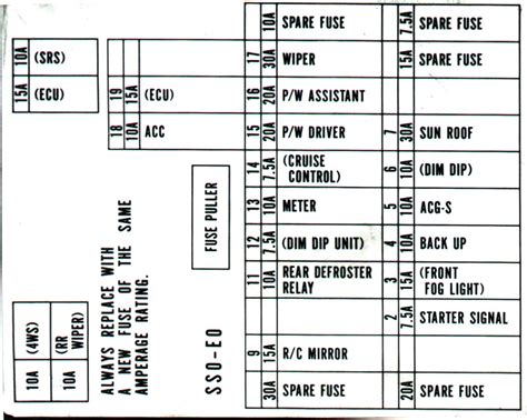 Honda Accord Fuse Diagram For 1992 by 5 Best Images Of 2001 Honda Civic Fuse Box Diagram 1992