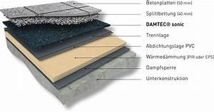 Dachterrasse Fliesen Aufbau : 2 in 1 bautenschutz und trittschalld mmung f r dachterrassen und loggien ~ Indierocktalk.com Haus und Dekorationen
