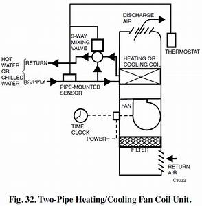 Hot Water Heating Coil Piping Diagram