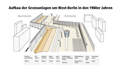 wann setzt sträucher um deutschland schaff dich ab home office