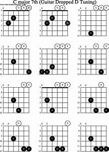 Chord Diagrams For Dropped D Guitar Dadgbe   C Major7th