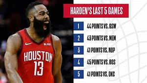 Five stats to know from James Harden's MVP worthy stretch ...