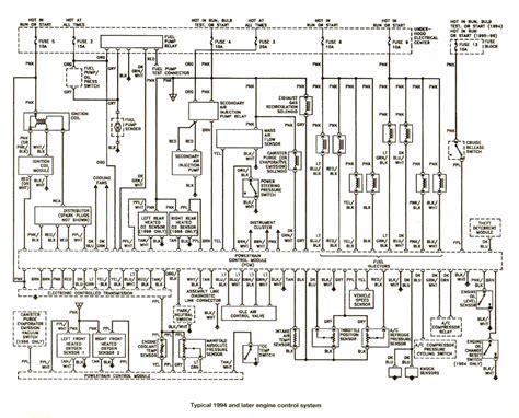 94 Lt1 Pcm Wiring Diagram by Porsche Hybrids Wiki Lt Wiring Harness Modification