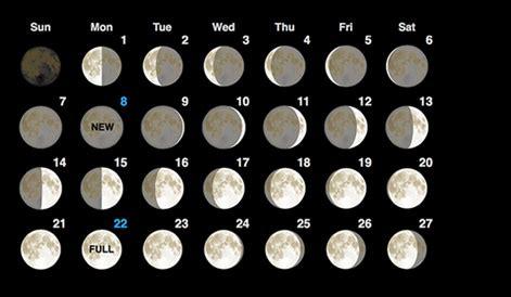 blue moon calendar