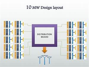 Project Proposal On 10 Mw Solar Pv Power Plant