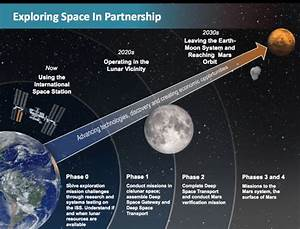 Japan wants to manned trips to the moon by 2030 ...