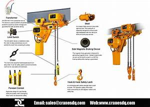 2 Ton Chain Hoist For Sale  Low Headroom Electric Chain