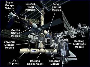 ISS 1998.