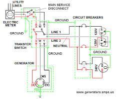 generator backfeed search handyman diagrams