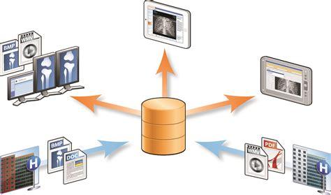 future   vna  centralised storage