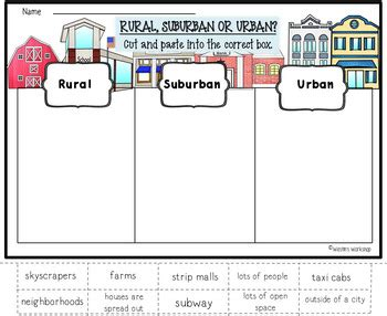 rural urban  suburban  westins workshop tpt