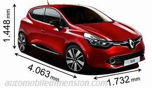 Dimensions des voitures Renault: longueur x largeur x hauteur