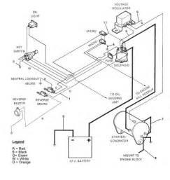 similiar club car golf cart diagram keywords golf cart wiring diagram par car golf cart wiring diagram yamaha golf