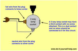 similiar terminal lamp socket wiring keywords lamp switch wiring diagrams do it yourself help com