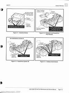 1989 Club Car Service Manual