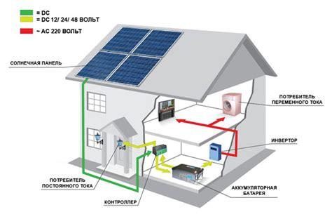 Возобновляемые источники энергии новая революция или очередной пузырь . бизнес .