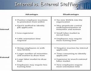 Resume For Human Resource Manager Internal Vs External Staffing Human Resource Management