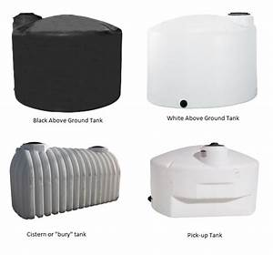 How To Choose The Right Water Tank  4 Steps