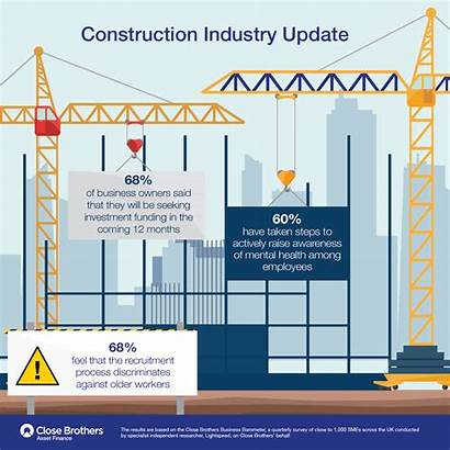 Industry Construction Update Manufacturing Close Finance Brothers