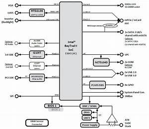cat5 patch panel 568b wiring diagram cat5 wiring scheme With 568b wiring diagram