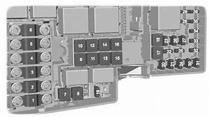 Ford Kuga  2008 - 2012  - Fuse Box Diagram