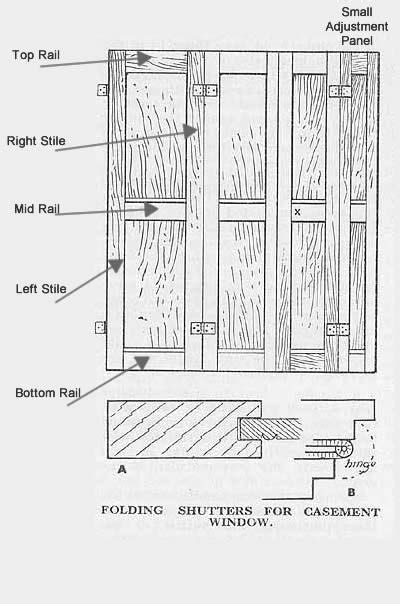 Solid Shutter For Windows | Details | Pinterest | Window